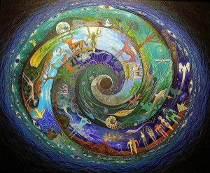 spiral-of-life